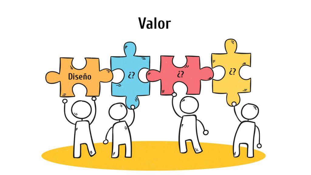 Comunicación y coordinación | Para un buen resultado todas las partes son importantes.