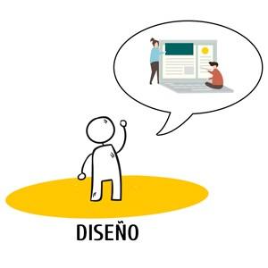 El equipo de diseño deberá crear una buena experiencia de usuario, prototipar y diseñar
